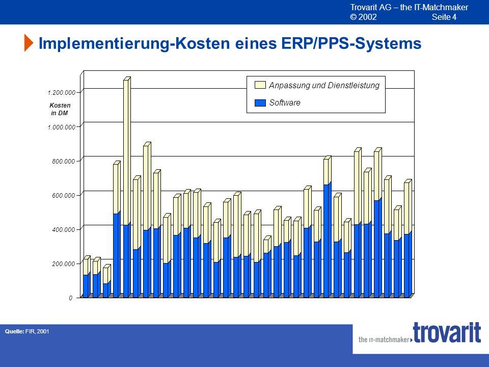Trovarit AG – the IT-Matchmaker © 2002 Seite 5 01.0002.0003.0004.0005.0007.000 Kosten in Euro Software-Kosten pro User (ERP/PPS-System) Quelle: FIR, 2001