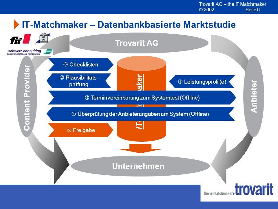 Trovarit AG – the IT-Matchmaker © 2002 Seite 6 IT-Matchmaker IT-Matchmaker – Datenbankbasierte Marktstudie Freigabe Checklisten Plausibilitäts- prüfun