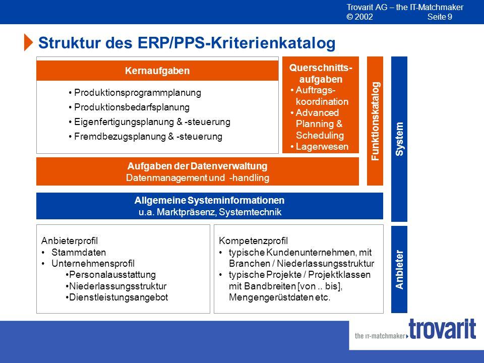 Trovarit AG – the IT-Matchmaker © 2002 Seite 9 Struktur des ERP/PPS-Kriterienkatalog Querschnitts- aufgaben Aufgaben der Datenverwaltung Datenmanageme