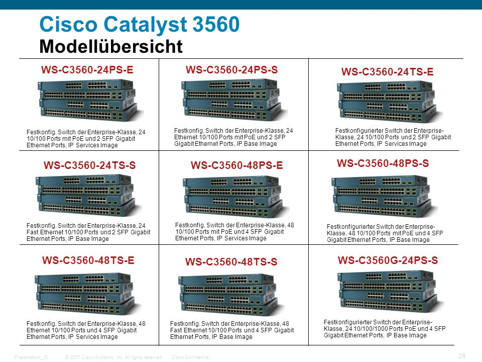 © 2007 Cisco Systems, Inc. All rights reserved.Cisco ConfidentialPresentation_ID 28 Cisco Catalyst 3560 Modellübersicht WS-C3560-24TS-S WS-C3560-48PS-