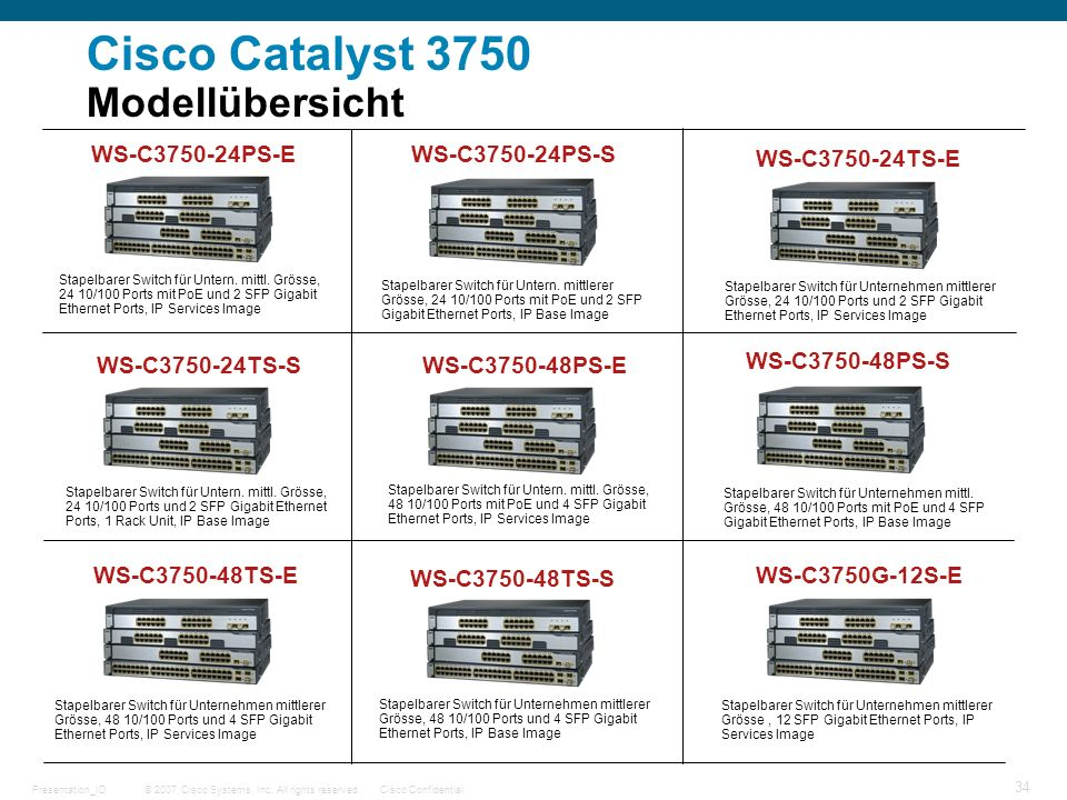 © 2007 Cisco Systems, Inc. All rights reserved.Cisco ConfidentialPresentation_ID 34 Cisco Catalyst 3750 Modellübersicht WS-C3750-24TS-S WS-C3750-48PS-