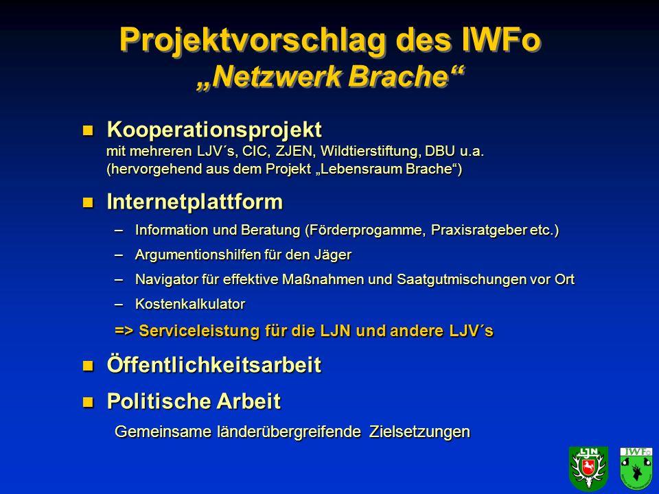 Projektvorschlag des IWFo Netzwerk Brache n Kooperationsprojekt mit mehreren LJV´s, CIC, ZJEN, Wildtierstiftung, DBU u.a. (hervorgehend aus dem Projek