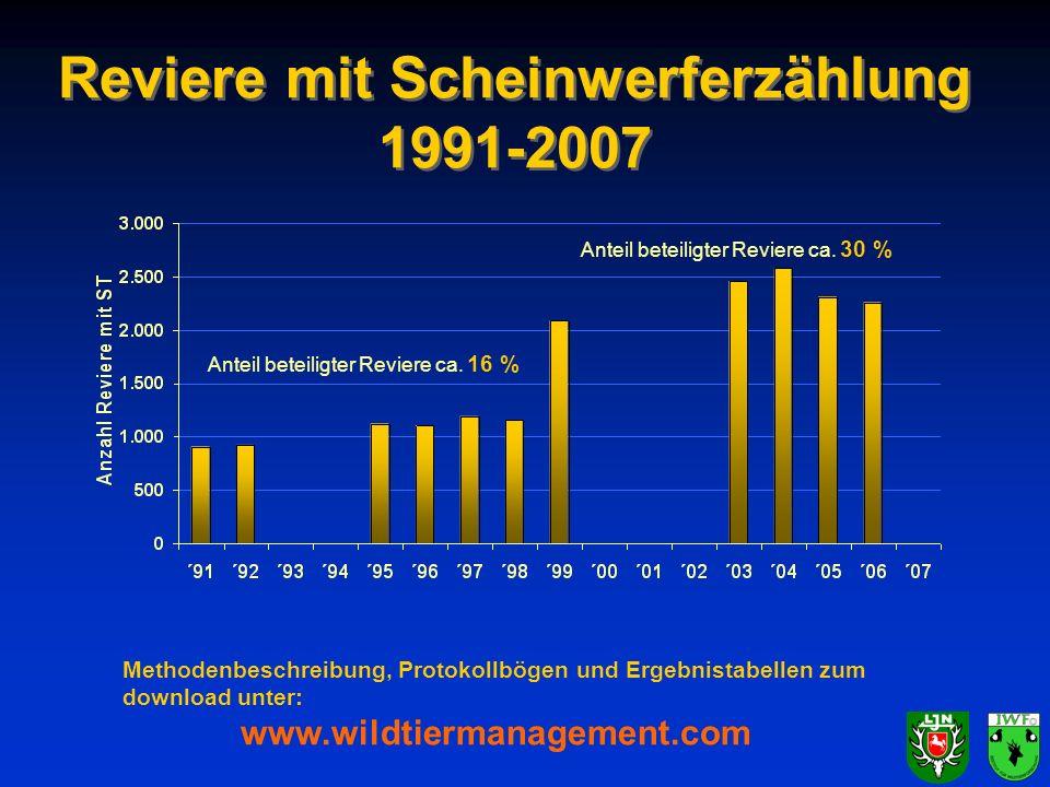 Reviere mit Scheinwerferzählung 1991-2007 Anteil beteiligter Reviere ca. 16 % Anteil beteiligter Reviere ca. 30 % Methodenbeschreibung, Protokollbögen