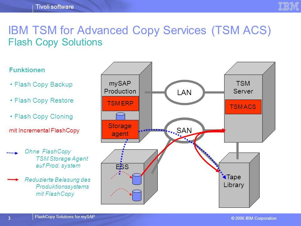 © 2006 IBM Corporation FlashCopy Solutions for mySAP Tivoli software 3 ESS IBM TSM for Advanced Copy Services (TSM ACS) Flash Copy Solutions mySAP Pro
