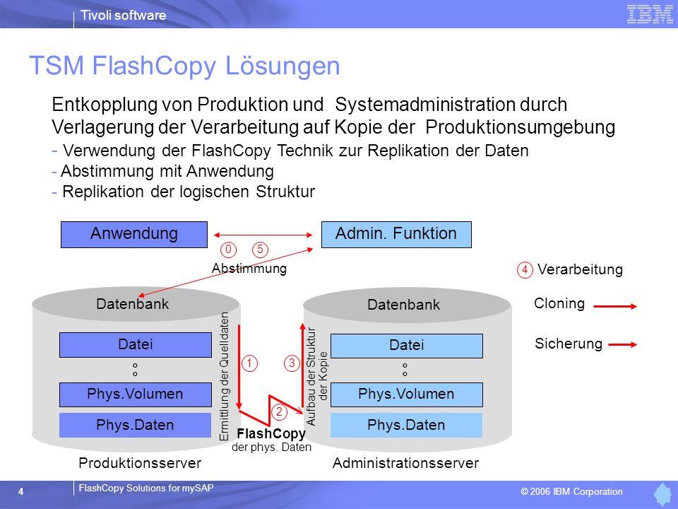 © 2006 IBM Corporation FlashCopy Solutions for mySAP Tivoli software 4 TSM FlashCopy Lösungen Anwendung Datenbank Admin. Funktion Produktionsserver Cl