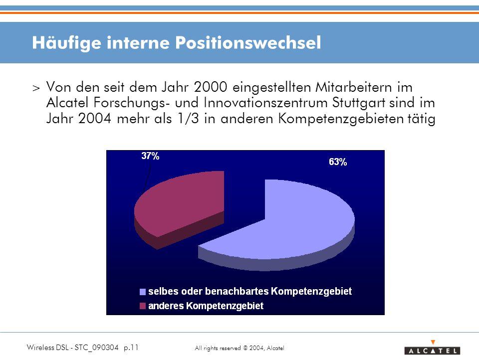 Wireless DSL - STC_090304 p.11 All rights reserved © 2004, Alcatel Häufige interne Positionswechsel > Von den seit dem Jahr 2000 eingestellten Mitarbeitern im Alcatel Forschungs- und Innovationszentrum Stuttgart sind im Jahr 2004 mehr als 1/3 in anderen Kompetenzgebieten tätig