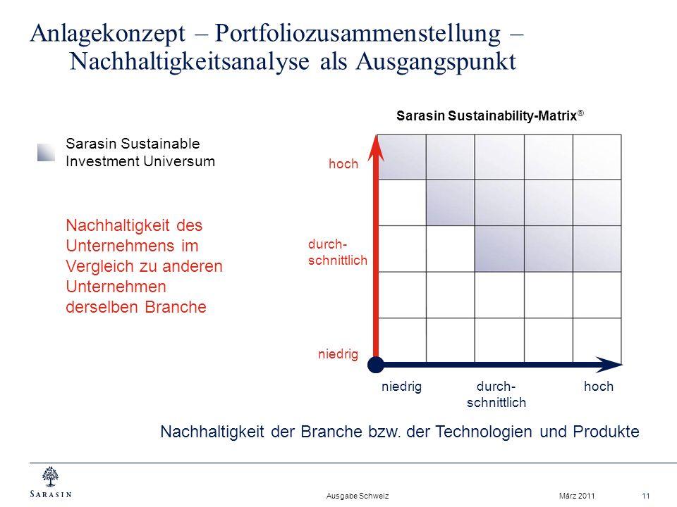 Ausgabe Schweiz März 201111 Anlagekonzept – Portfoliozusammenstellung – Nachhaltigkeitsanalyse als Ausgangspunkt Sarasin Sustainable Investment Universum Nachhaltigkeit der Branche bzw.