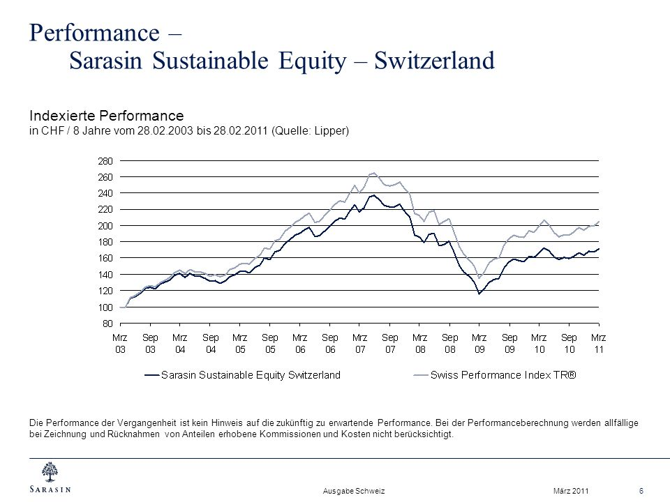 Ausgabe Schweiz März 20116 Performance – Sarasin Sustainable Equity – Switzerland Indexierte Performance in CHF / 8 Jahre vom 28.02.2003 bis 28.02.201