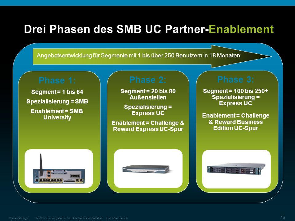 © 2007 Cisco Systems, Inc. Alle Rechte vorbehalten.Cisco VertraulichPresentation_ID 16 Drei Phasen des SMB UC Partner-Enablement Phase 1: Segment = 1