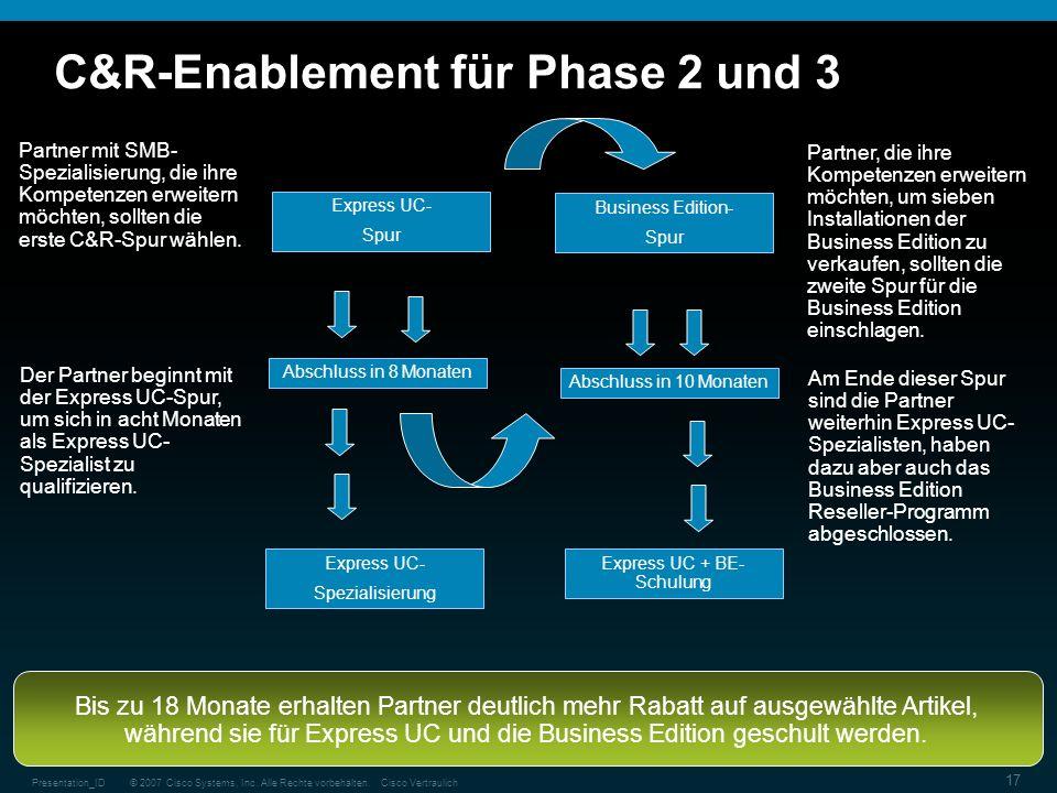 © 2007 Cisco Systems, Inc. Alle Rechte vorbehalten.Cisco VertraulichPresentation_ID 17 C&R-Enablement für Phase 2 und 3 Express UC- Spur Business Edit