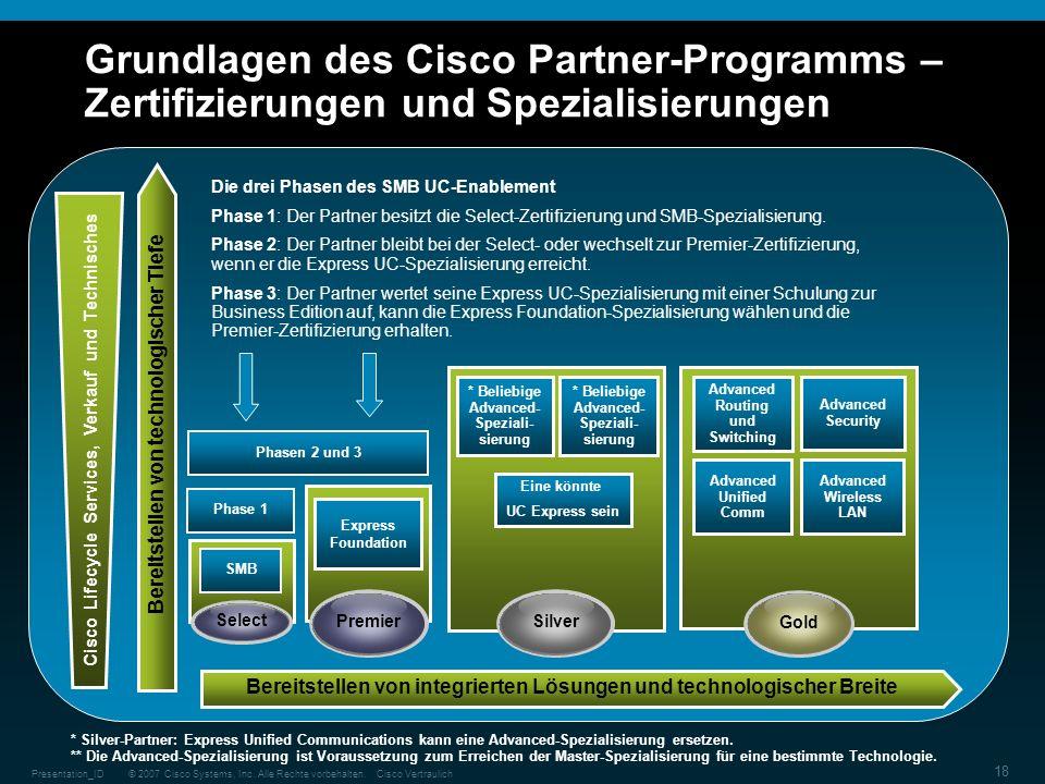 © 2007 Cisco Systems, Inc. Alle Rechte vorbehalten.Cisco VertraulichPresentation_ID 18 Grundlagen des Cisco Partner-Programms – Zertifizierungen und S