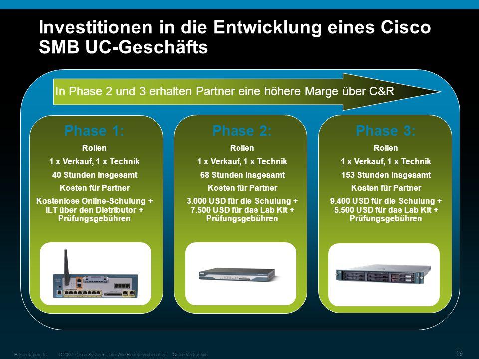 © 2007 Cisco Systems, Inc. Alle Rechte vorbehalten.Cisco VertraulichPresentation_ID 19 Investitionen in die Entwicklung eines Cisco SMB UC-Geschäfts P