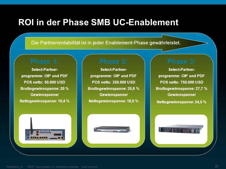 © 2007 Cisco Systems, Inc. Alle Rechte vorbehalten.Cisco VertraulichPresentation_ID 22 ROI in der Phase SMB UC-Enablement Phase 1: Select-Partner- pro