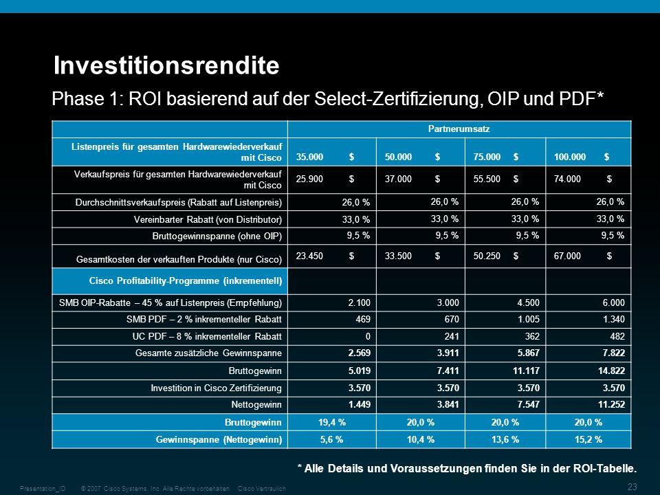 © 2007 Cisco Systems, Inc. Alle Rechte vorbehalten.Cisco VertraulichPresentation_ID 23 Investitionsrendite Phase 1: ROI basierend auf der Select-Zerti