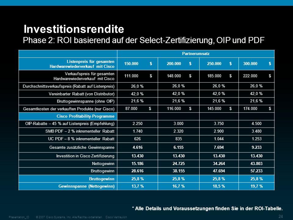 © 2007 Cisco Systems, Inc. Alle Rechte vorbehalten.Cisco VertraulichPresentation_ID 24 Investitionsrendite Phase 2: ROI basierend auf der Select-Zerti