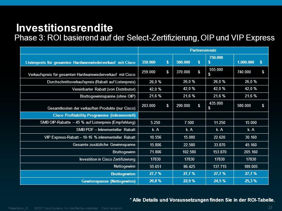 © 2007 Cisco Systems, Inc. Alle Rechte vorbehalten.Cisco VertraulichPresentation_ID 25 Investitionsrendite Phase 3: ROI basierend auf der Select-Zerti