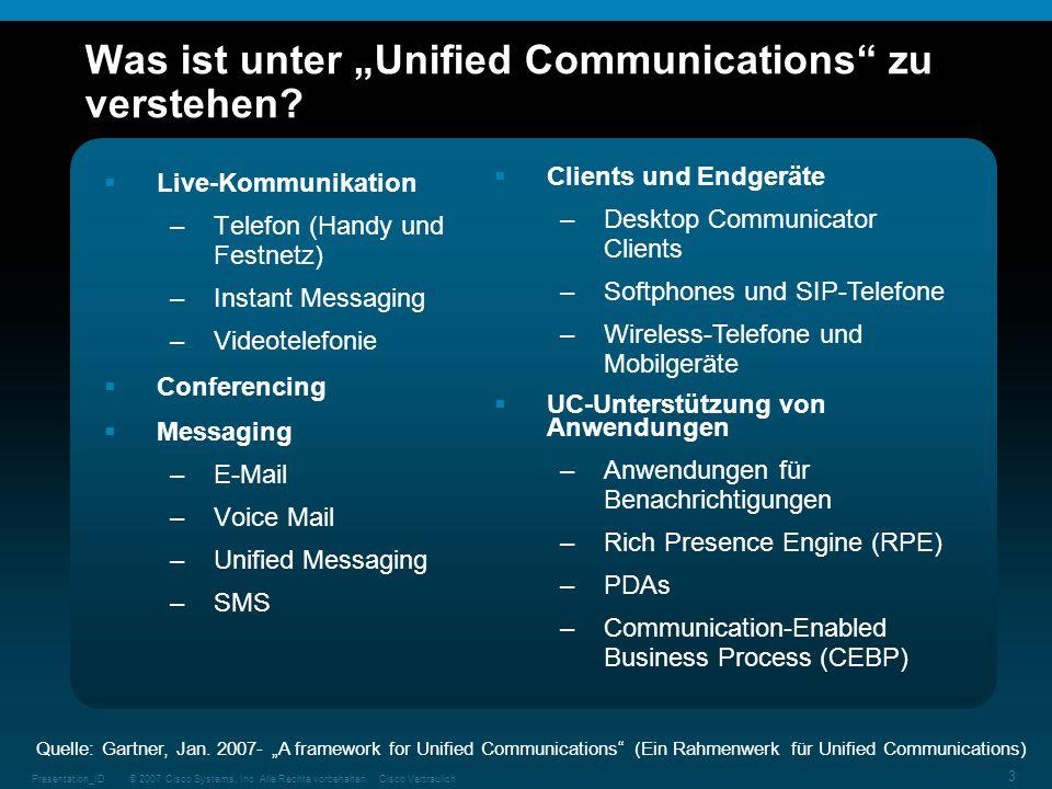 © 2007 Cisco Systems, Inc. Alle Rechte vorbehalten.Cisco VertraulichPresentation_ID 3 Live-Kommunikation –Telefon (Handy und Festnetz) –Instant Messag