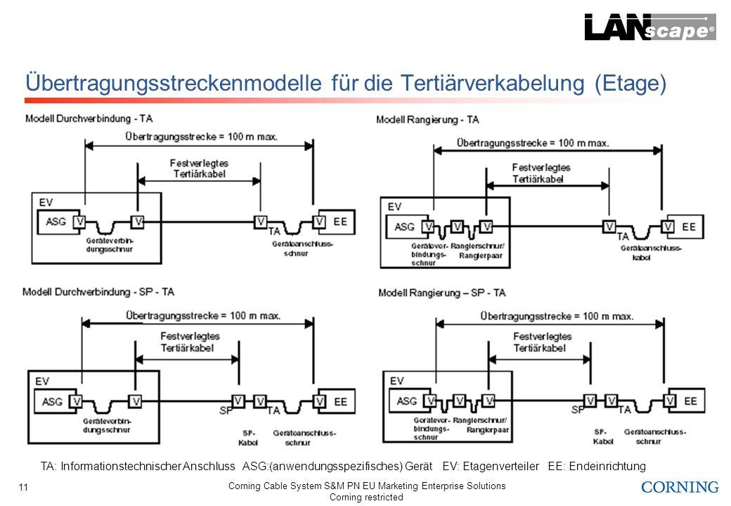 Corning Cable System S&M PN EU Marketing Enterprise Solutions Corning restricted 11 Übertragungsstreckenmodelle für die Tertiärverkabelung (Etage) TA: