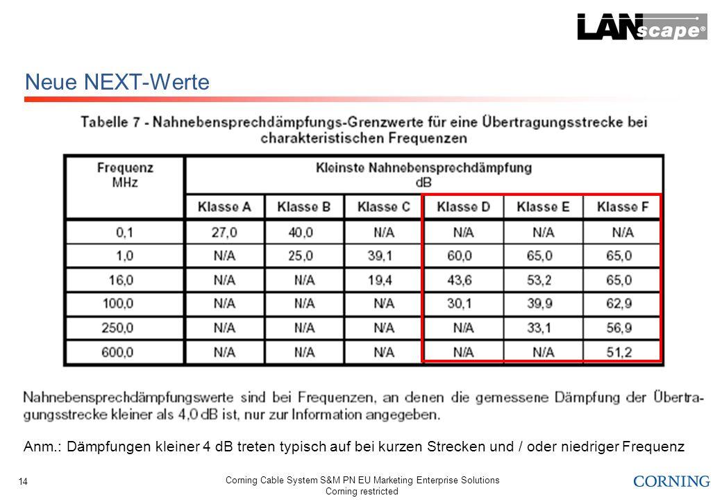 Corning Cable System S&M PN EU Marketing Enterprise Solutions Corning restricted 14 Neue NEXT-Werte Anm.: Dämpfungen kleiner 4 dB treten typisch auf b