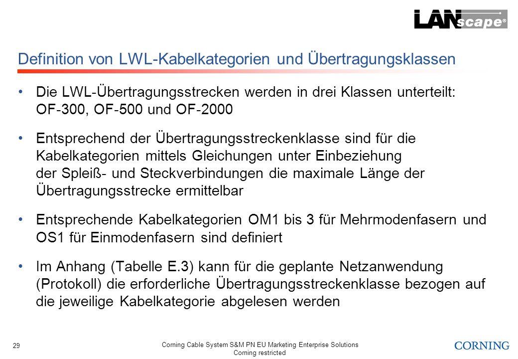 Corning Cable System S&M PN EU Marketing Enterprise Solutions Corning restricted 29 Definition von LWL-Kabelkategorien und Übertragungsklassen Die LWL