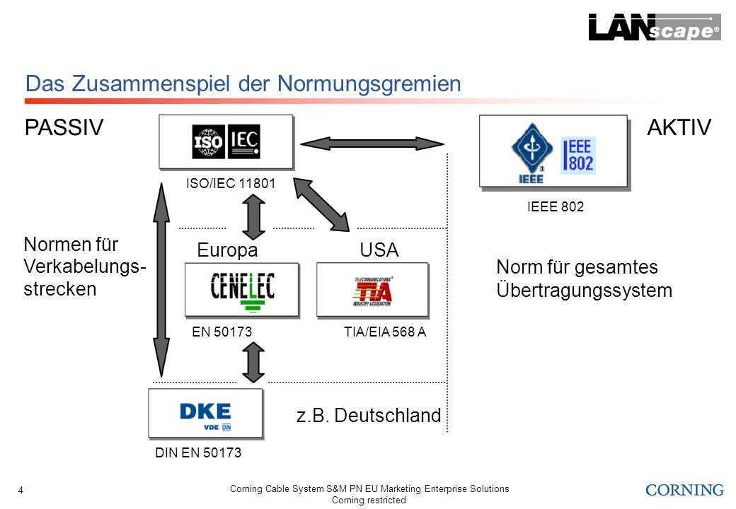 Corning Cable System S&M PN EU Marketing Enterprise Solutions Corning restricted 4 Das Zusammenspiel der Normungsgremien z.B. Deutschland EuropaUSA PA