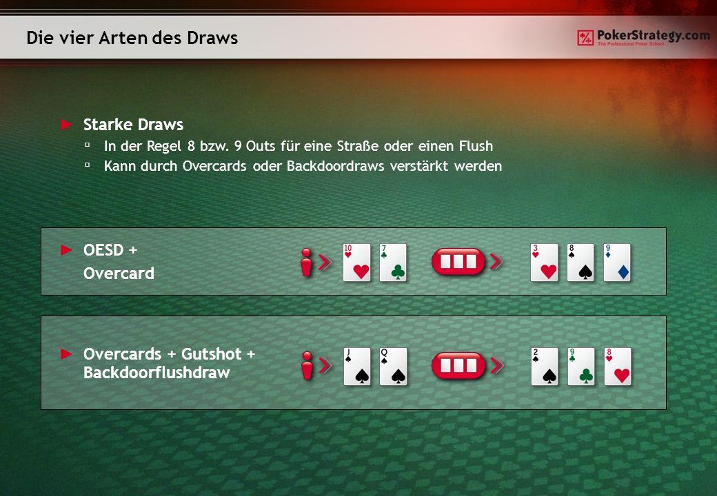 Die vier Arten des Draws OESD + Flushdraw Flushdraw + Backdoorstraightdraw + Outs auf Twopair oder Drilling Monsterdraws Ab 12 Outs Werden wie gemachte Hände gespielt