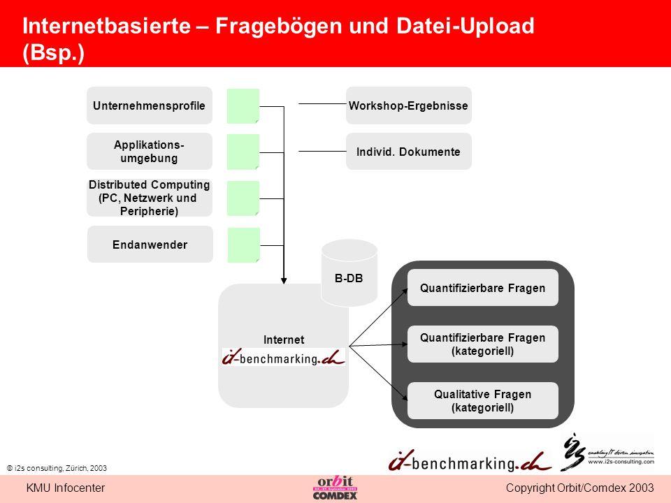 Copyright Orbit/Comdex 2003KMU Infocenter © i2s consulting, Zürich, 2003 Unternehmensprofile Quantifizierbare Fragen (kategoriell) Qualitative Fragen