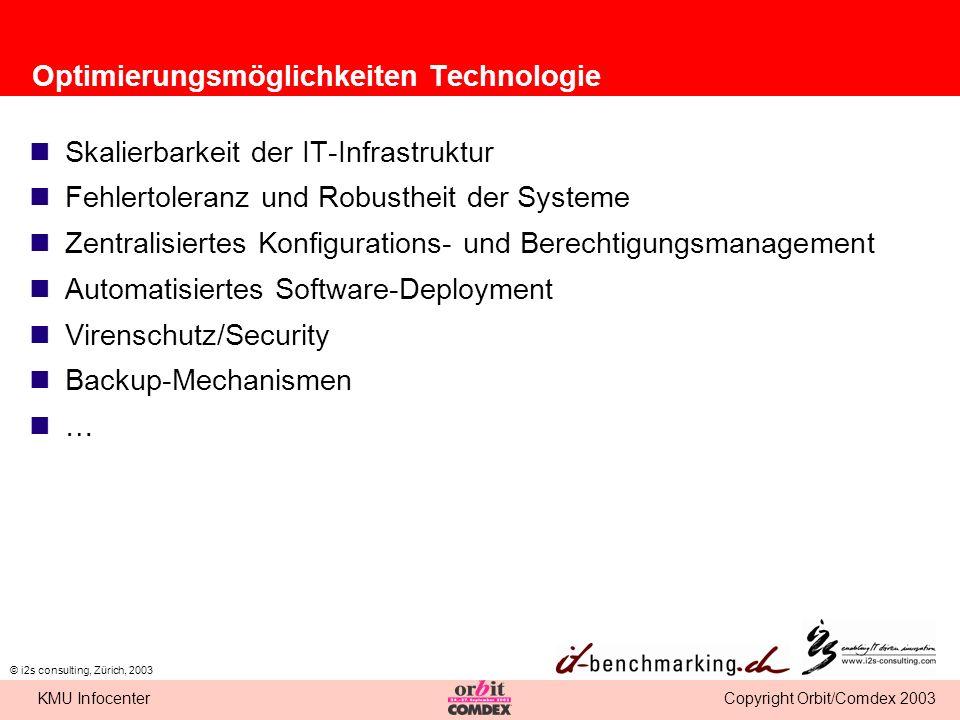 Copyright Orbit/Comdex 2003KMU Infocenter © i2s consulting, Zürich, 2003 Optimierungsmöglichkeiten Technologie Skalierbarkeit der IT-Infrastruktur Feh