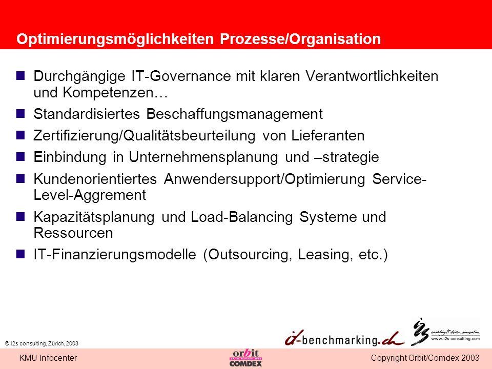 Copyright Orbit/Comdex 2003KMU Infocenter © i2s consulting, Zürich, 2003 Optimierungsmöglichkeiten Prozesse/Organisation Durchgängige IT-Governance mi