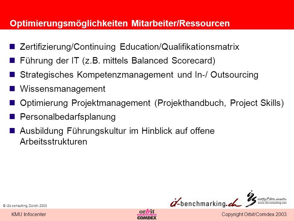 Copyright Orbit/Comdex 2003KMU Infocenter © i2s consulting, Zürich, 2003 Optimierungsmöglichkeiten Mitarbeiter/Ressourcen Zertifizierung/Continuing Ed