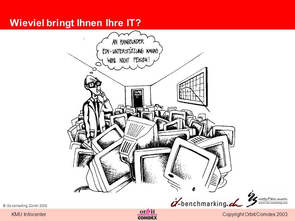 Copyright Orbit/Comdex 2003KMU Infocenter © i2s consulting, Zürich, 2003 Aktuelle Herausforderungen IT-Kosten senken IT-Architektur … konsolidieren, flexibilisieren, integrieren, stabilisieren, sichern IT-Governance klären IT-Management-Prozess in strategisches Unternehmensmanagement integrieren IT-Nutzung optimieren