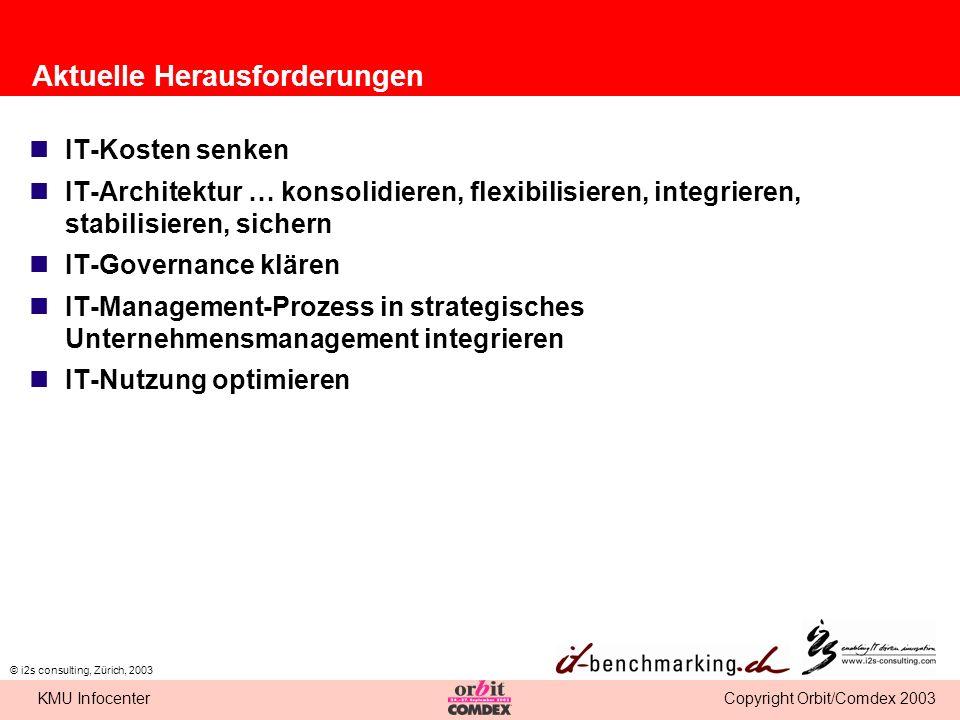 Copyright Orbit/Comdex 2003KMU Infocenter © i2s consulting, Zürich, 2003 Soft-Benchmarks Resultate für alle Teilnehmer: Studie: Wettbewerbsfähigkeit der Schweizer ICT Individuelles IT-Benchmarks: Individuelles Profil