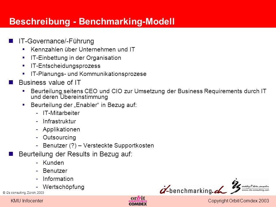 Copyright Orbit/Comdex 2003KMU Infocenter © i2s consulting, Zürich, 2003 Beschreibung - Benchmarking-Modell IT-Governance/-Führung Kennzahlen über Unt