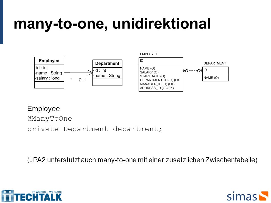 many-to-one, unidirektional Employee @ManyToOne private Department department; (JPA2 unterstützt auch many-to-one mit einer zusätzlichen Zwischentabel