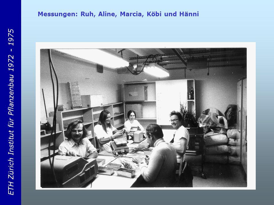 ETH Zürich Institut für Pflanzenbau 1972 - 1975 Messungen: Ruh, Aline, Marcia, Köbi und Hänni