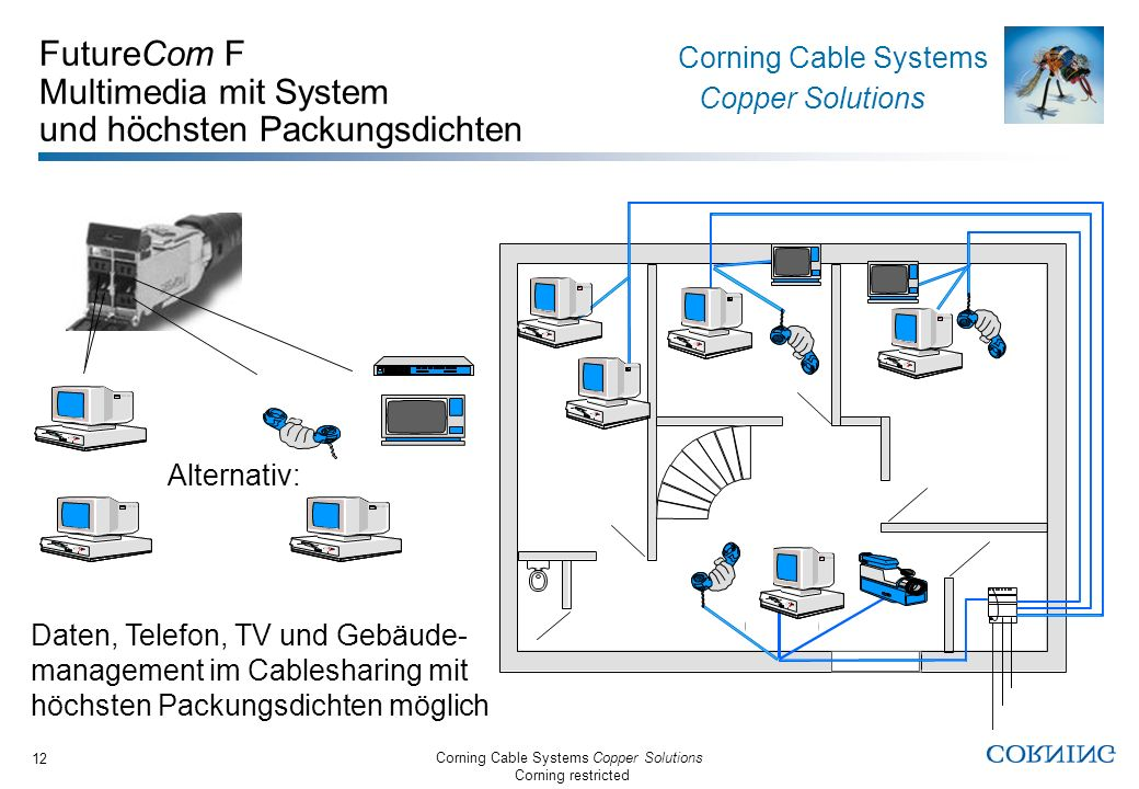 Corning Cable Systems Copper Solutions Corning restricted Corning Cable Systems Copper Solutions 12 FutureCom F Multimedia mit System und höchsten Pac
