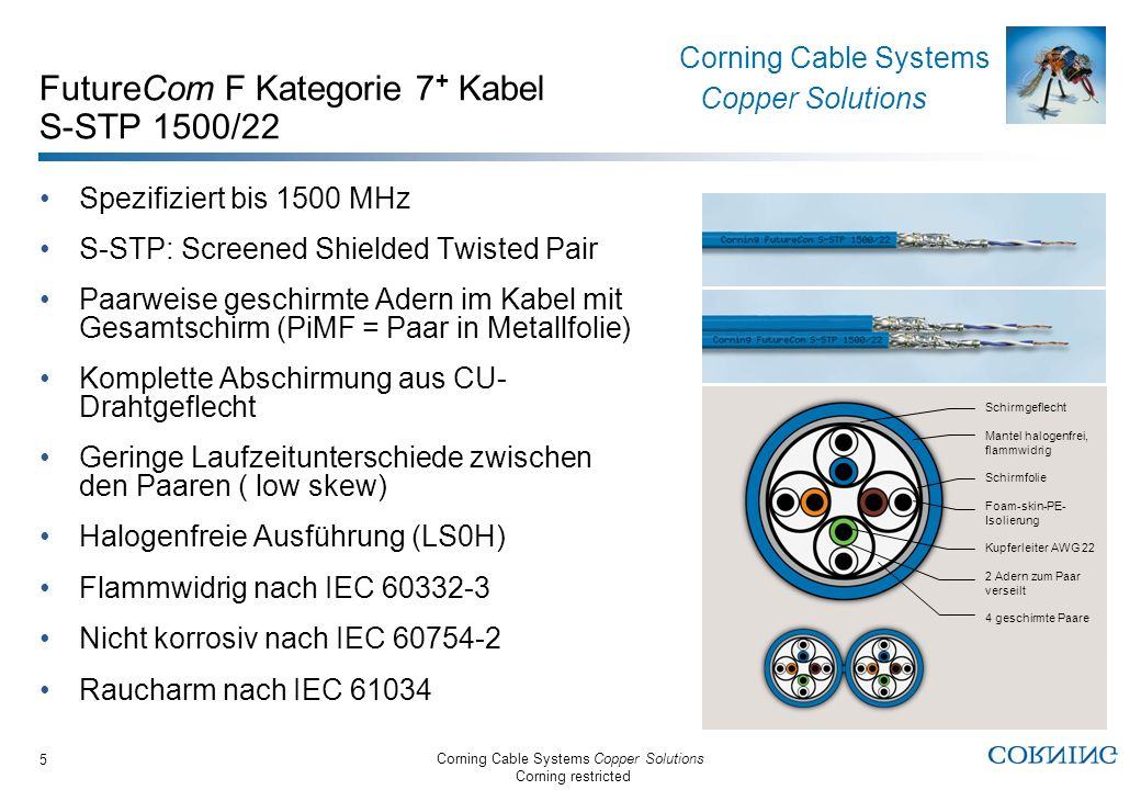 Corning Cable Systems Copper Solutions Corning restricted Corning Cable Systems Copper Solutions 5 FutureCom F Kategorie 7 + Kabel S-STP 1500/22 Spezi