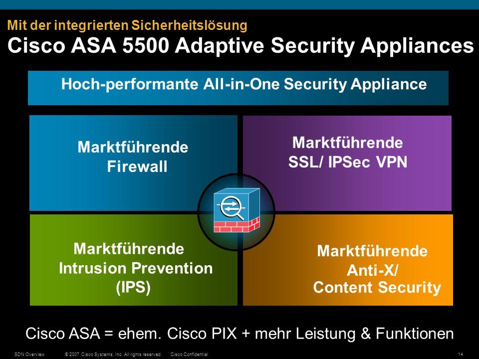 © 2007 Cisco Systems, Inc. All rights reserved.Cisco ConfidentialSDN Overview14 Mit der integrierten Sicherheitslösung Cisco ASA 5500 Adaptive Securit
