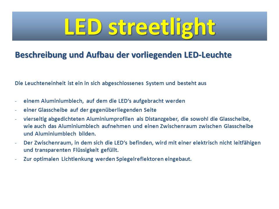 Beschreibung und Aufbau der vorliegenden LED-Leuchte Die Leuchteneinheit ist ein in sich abgeschlossenes System und besteht aus -einem Aluminiumblech,