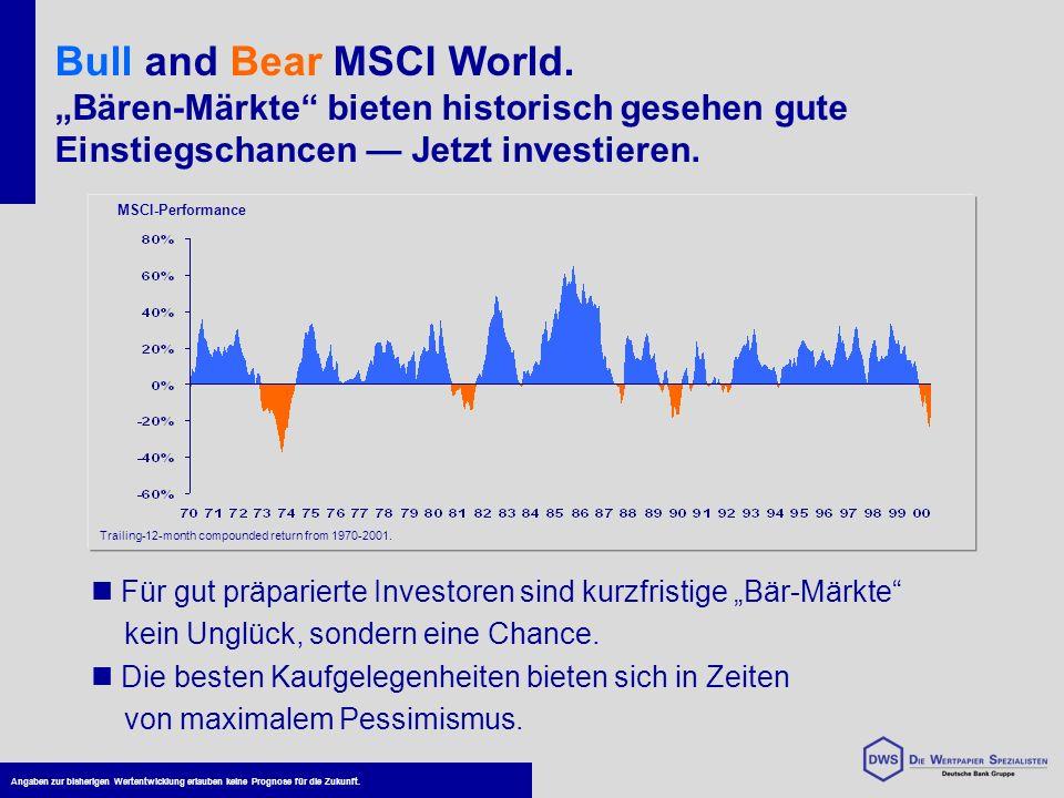 Angaben zur bisherigen Wertentwicklung erlauben keine Prognose für die Zukunft. Bull and Bear MSCI World. Bären-Märkte bieten historisch gesehen gute
