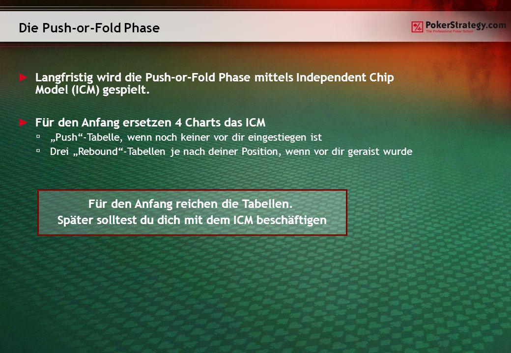 Die Push-or-Fold Phase Langfristig wird die Push-or-Fold Phase mittels Independent Chip Model (ICM) gespielt.