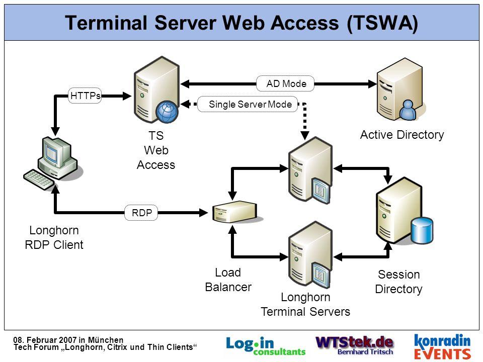 08. Februar 2007 in München Tech Forum Longhorn, Citrix und Thin Clients Terminal Server Web Access (TSWA) Longhorn Terminal Servers Active Directory
