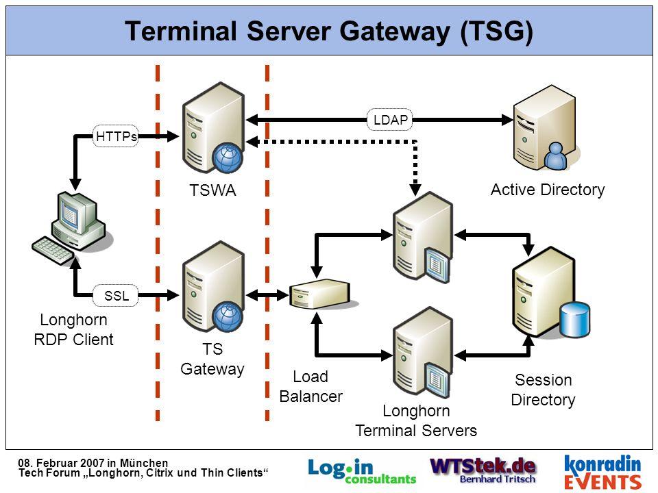 08. Februar 2007 in München Tech Forum Longhorn, Citrix und Thin Clients Terminal Server Gateway (TSG) Longhorn Terminal Servers Active Directory Sess