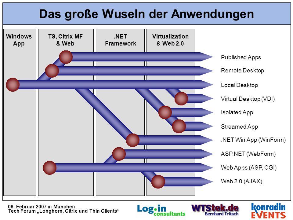 08. Februar 2007 in München Tech Forum Longhorn, Citrix und Thin Clients Das große Wuseln der Anwendungen Virtualization & Web 2.0.NET Framework TS, C