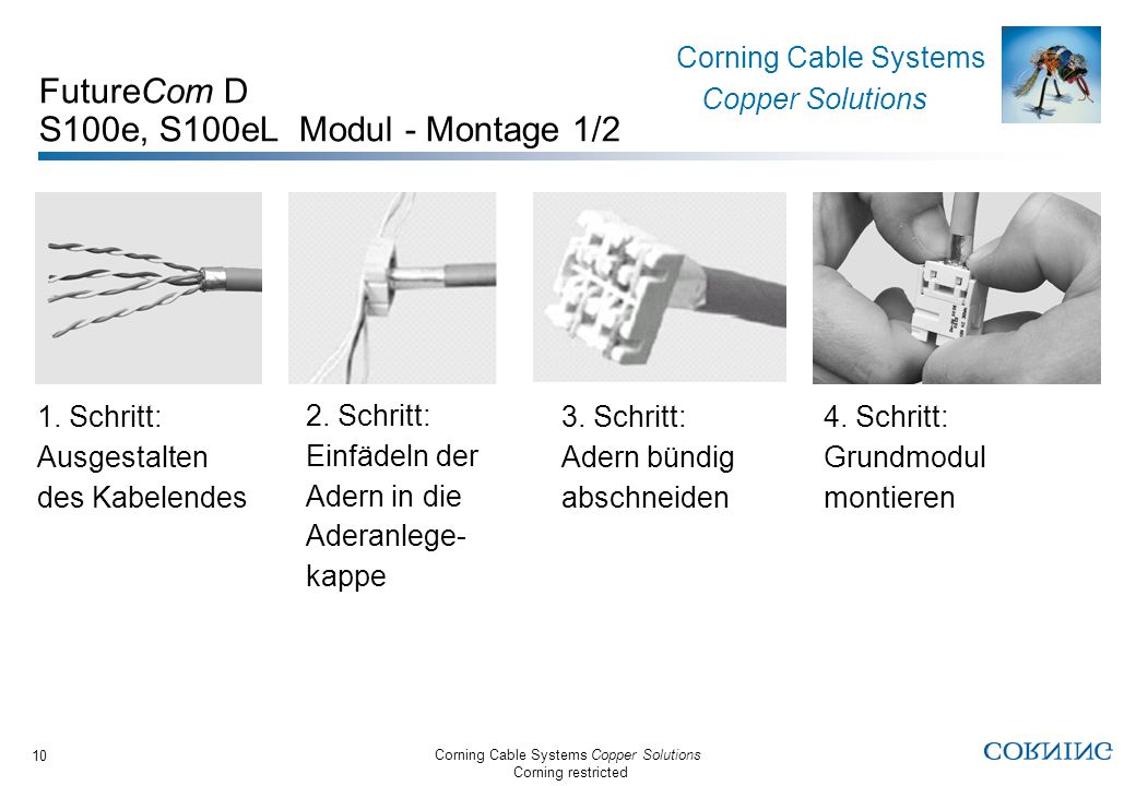 Corning Cable Systems Copper Solutions Corning restricted Corning Cable Systems Copper Solutions 10 FutureCom D S100e, S100eL Modul - Montage 1/2 1. S