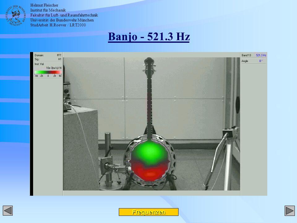 Helmut Fleischer Institut für Mechanik Fakultät für Luft- und Raumfahrttechnik Universität der Bundeswehr München StudArbeit H.Roewer / LRT2000 Banjo - 521.3 Hz Frequenzen