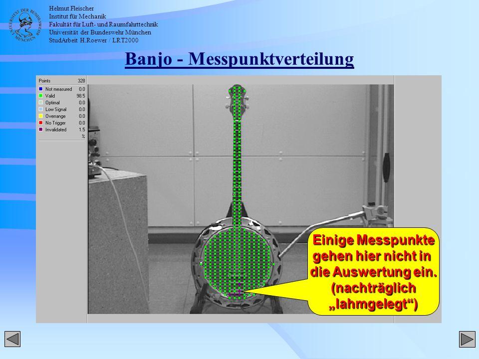 Helmut Fleischer Institut für Mechanik Fakultät für Luft- und Raumfahrttechnik Universität der Bundeswehr München StudArbeit H.Roewer / LRT2000 Banjo - Messpunktverteilung Einige Messpunkte gehen hier nicht in die Auswertung ein.