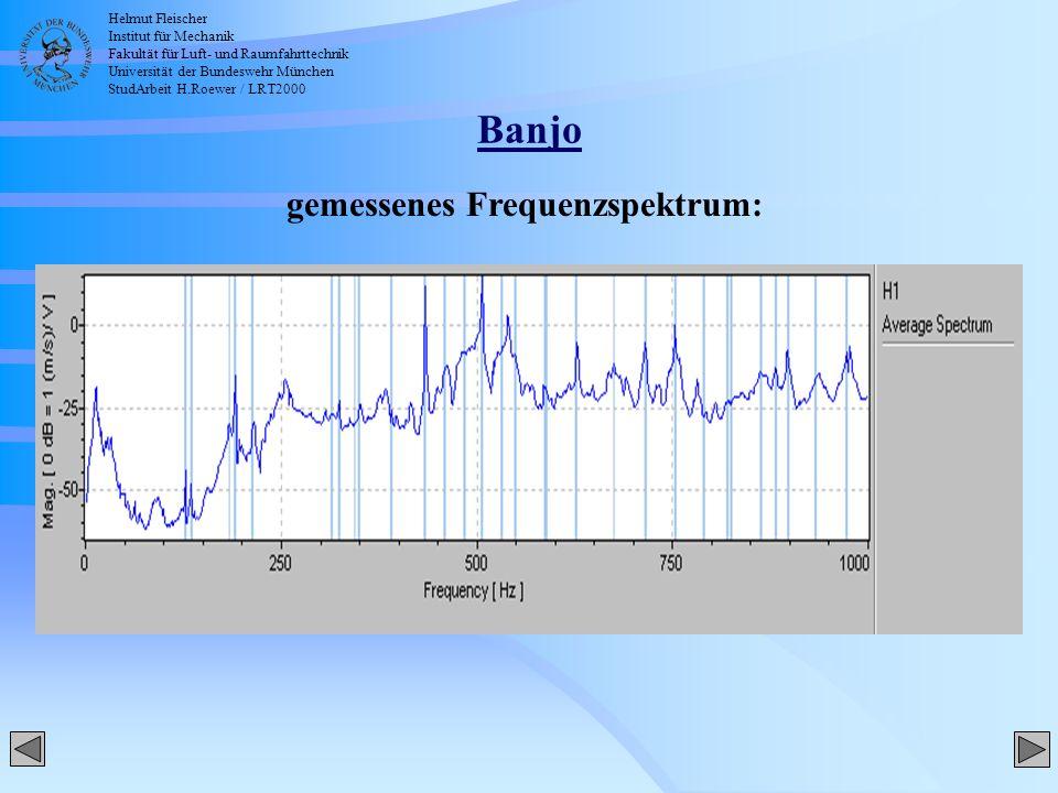 Helmut Fleischer Institut für Mechanik Fakultät für Luft- und Raumfahrttechnik Universität der Bundeswehr München StudArbeit H.Roewer / LRT2000 Banjo gemessenes Frequenzspektrum: