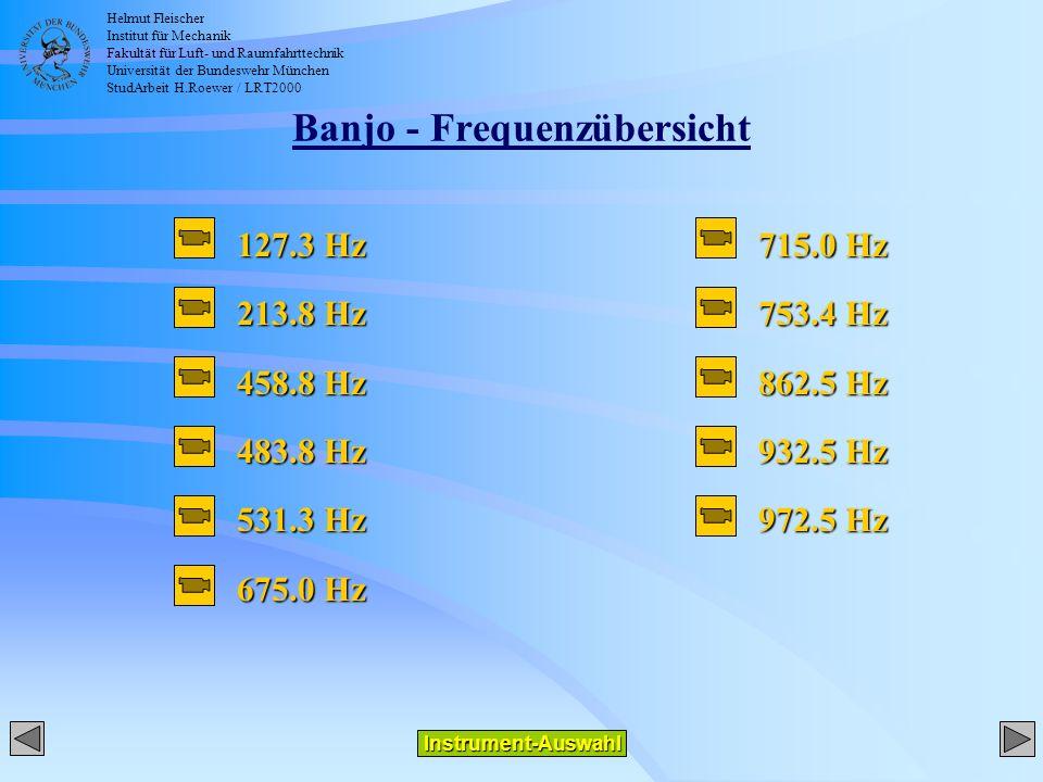 Helmut Fleischer Institut für Mechanik Fakultät für Luft- und Raumfahrttechnik Universität der Bundeswehr München StudArbeit H.Roewer / LRT2000 Banjo - Frequenzübersicht 127.3 Hz 213.8 Hz 458.8 Hz 483.8 Hz 531.3 Hz 675.0 Hz 715.0 Hz 753.4 Hz 862.5 Hz 932.5 Hz 972.5 Hz Instrument-Auswahl