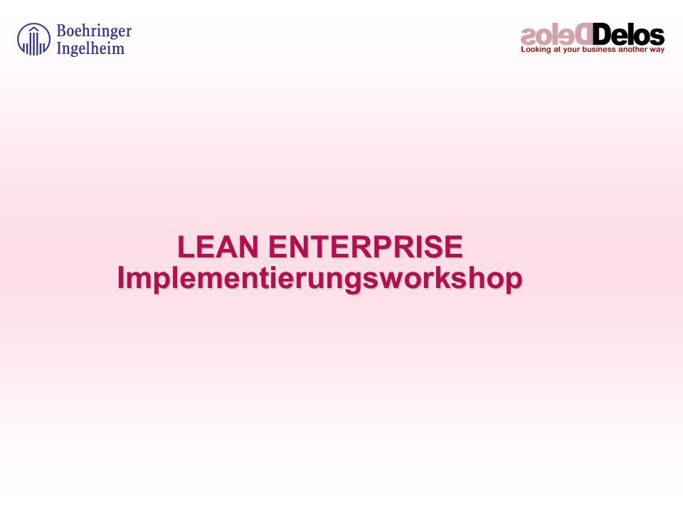 LEAN ENTERPRISE Implementierungsworkshop